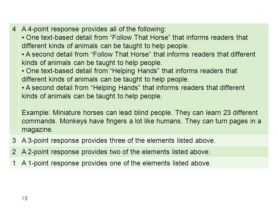 4A 4-point response provides all of the following: One text-based detail from Follow That Horse that informs readers that different kinds of animals c