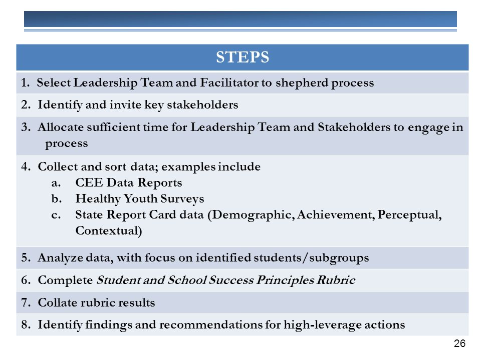 26 STEPS 1. Select Leadership Team and Facilitator to shepherd process 2. Identify and invite key stakeholders 3. Allocate sufficient time for Leaders