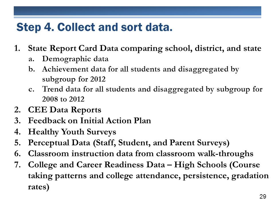 Step 4. Collect and sort data. 1.State Report Card Data comparing school, district, and state a.Demographic data b.Achievement data for all students a