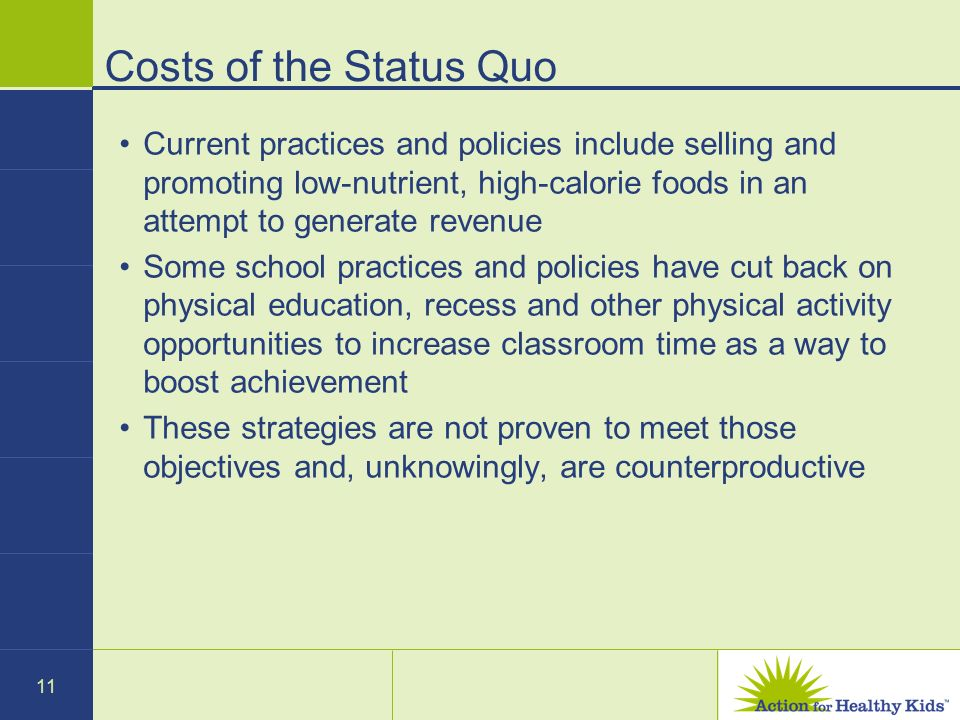 11 Costs of the Status Quo Current practices and policies include selling and promoting low-nutrient, high-calorie foods in an attempt to generate revenue Some school practices and policies have cut back on physical education, recess and other physical activity opportunities to increase classroom time as a way to boost achievement These strategies are not proven to meet those objectives and, unknowingly, are counterproductive