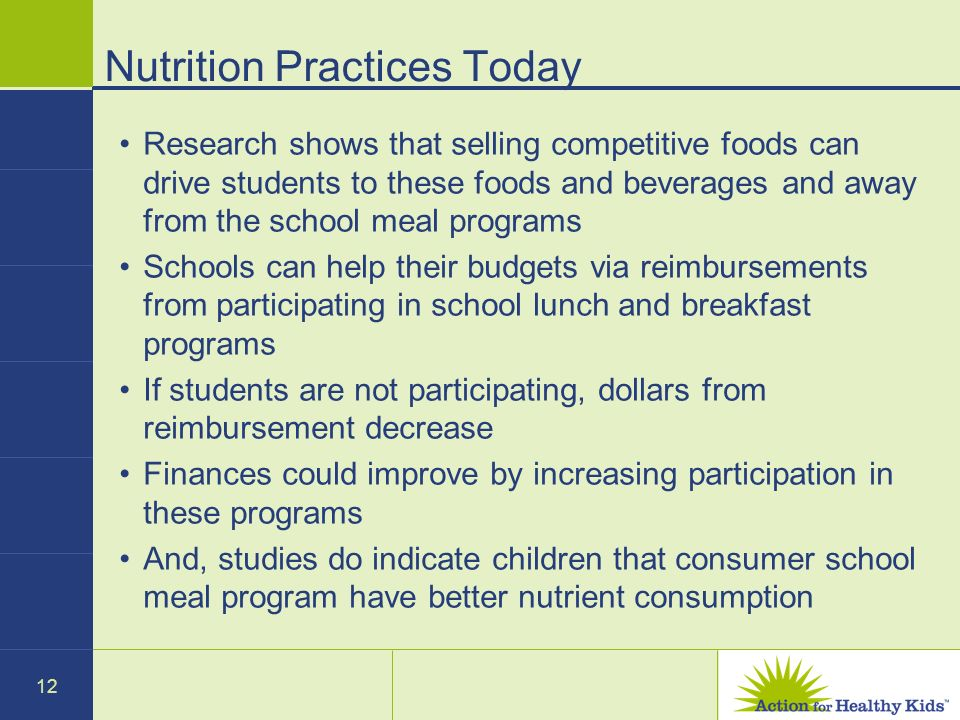 12 Nutrition Practices Today Research shows that selling competitive foods can drive students to these foods and beverages and away from the school me