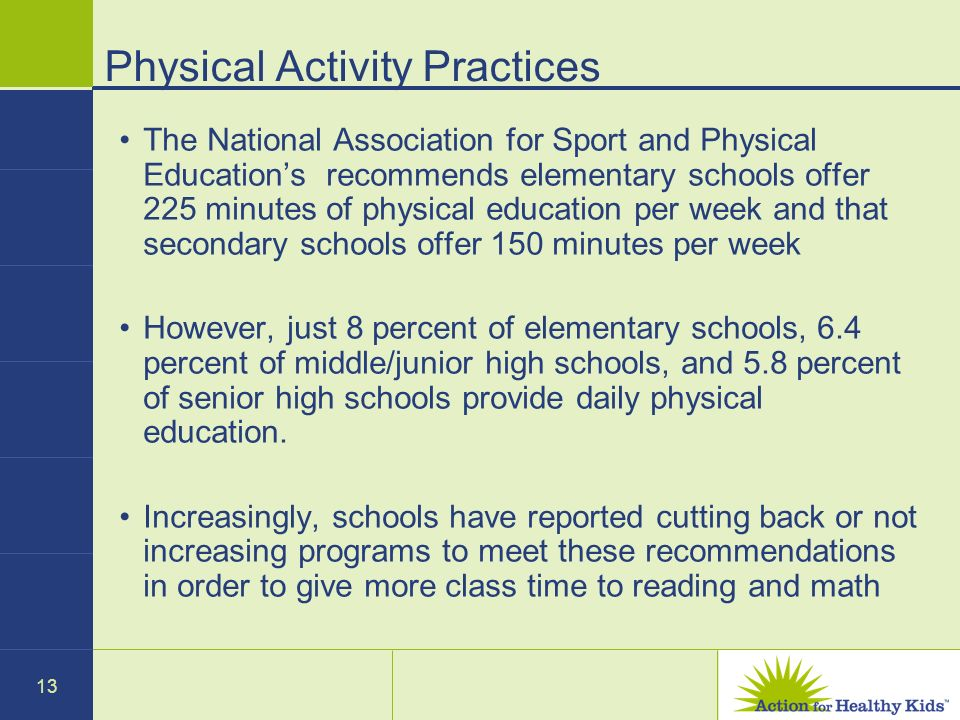 13 Physical Activity Practices The National Association for Sport and Physical Educations recommends elementary schools offer 225 minutes of physical education per week and that secondary schools offer 150 minutes per week However, just 8 percent of elementary schools, 6.4 percent of middle/junior high schools, and 5.8 percent of senior high schools provide daily physical education.