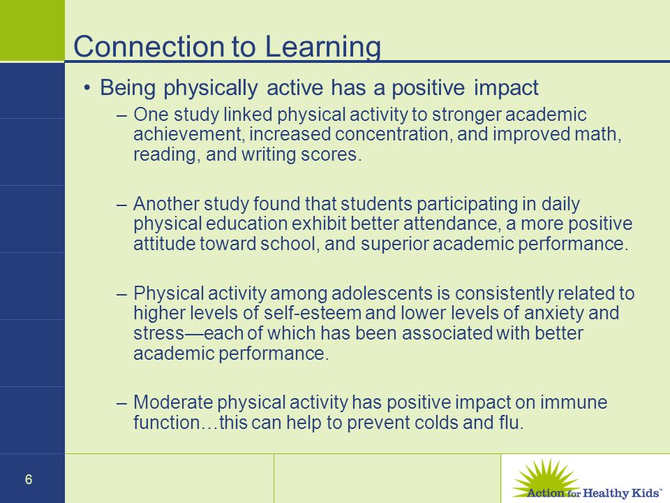 6 Connection to Learning Being physically active has a positive impact –One study linked physical activity to stronger academic achievement, increased concentration, and improved math, reading, and writing scores.