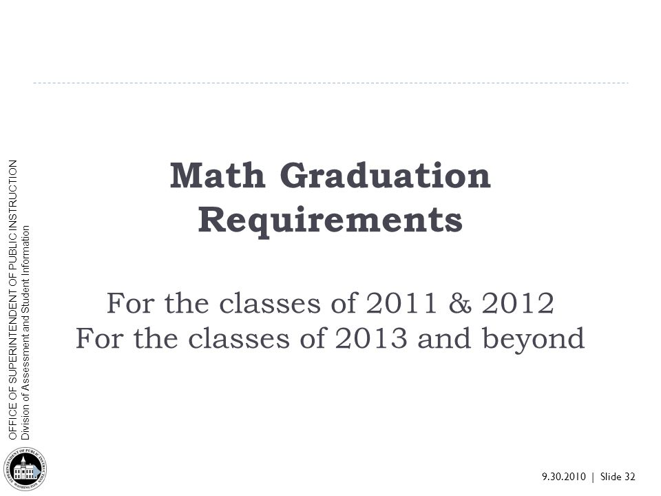 9.30.2010 | Slide 32 OFFICE OF SUPERINTENDENT OF PUBLIC INSTRUCTION Division of Assessment and Student Information Math Graduation Requirements For the classes of 2011 & 2012 For the classes of 2013 and beyond