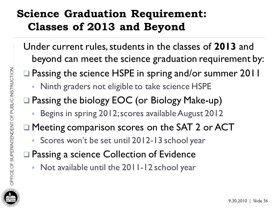 9.30.2010 | Slide 36 OFFICE OF SUPERINTENDENT OF PUBLIC INSTRUCTION Science Graduation Requirement: Classes of 2013 and Beyond Under current rules, students in the classes of 2013 and beyond can meet the science graduation requirement by: Passing the science HSPE in spring and/or summer 2011 Ninth graders not eligible to take science HSPE Passing the biology EOC (or Biology Make-up) Begins in spring 2012; scores available August 2012 Meeting comparison scores on the SAT 2 or ACT Scores wont be set until 2012-13 school year Passing a science Collection of Evidence Not available until the 2011-12 school year