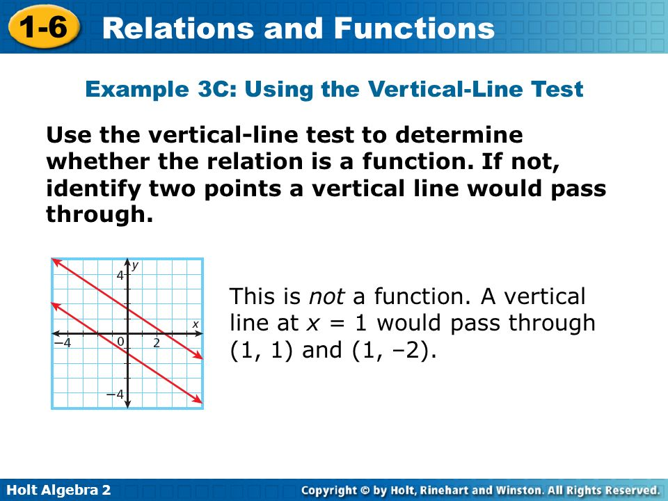 Holt Algebra 2 1-6 Relations and Functions This is not a function. A vertical line at x = 1 would pass through (1, 1) and (1, –2). Use the vertical-li