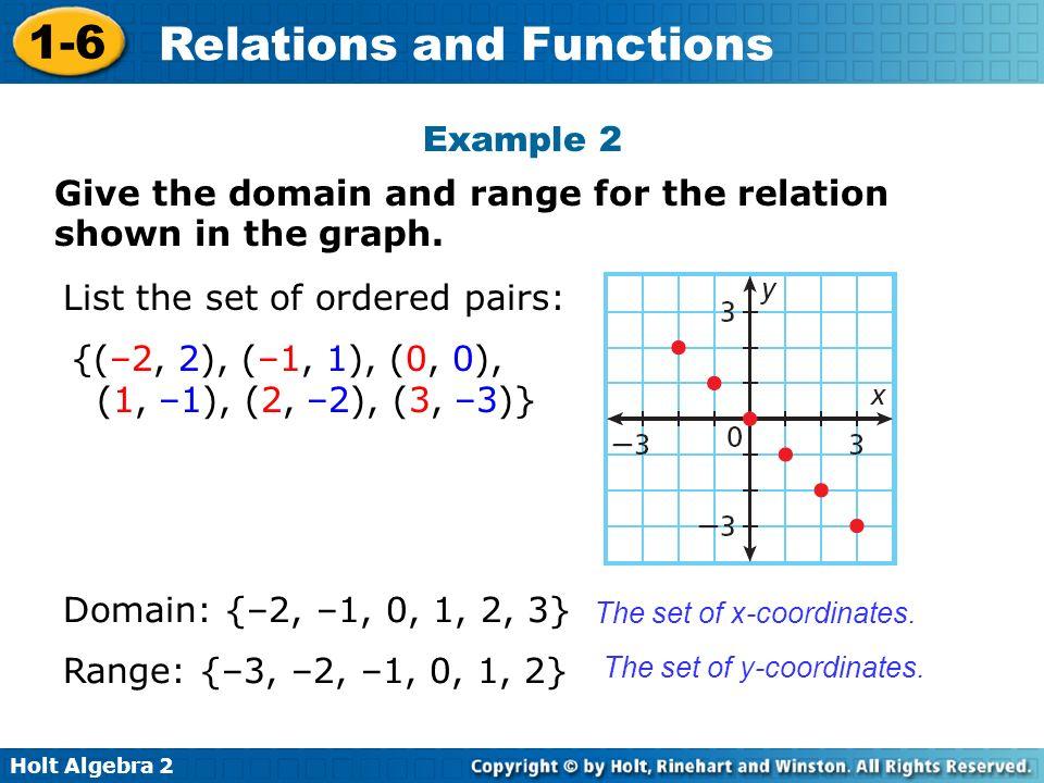 Holt Algebra 2 1-6 Relations and Functions Example 2 Give the domain and range for the relation shown in the graph. Domain: {–2, –1, 0, 1, 2, 3} Range