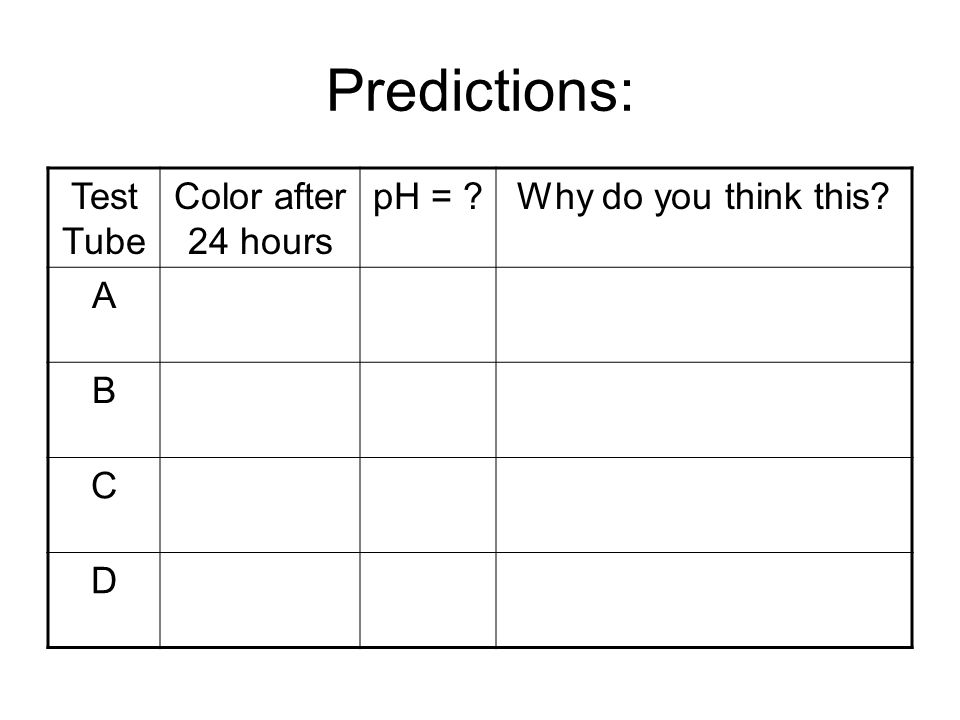 Predictions: Test Tube Color after 24 hours pH = ?Why do you think this? A B C D