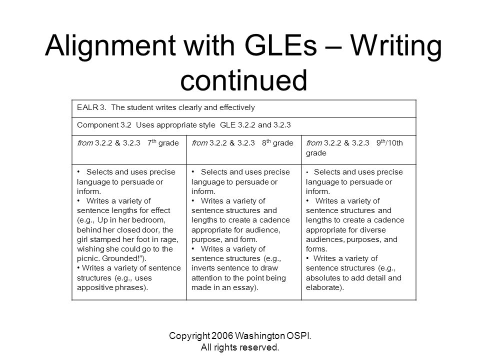 Copyright 2006 Washington OSPI. All rights reserved. Alignment with GLEs – Writing continued EALR 3. The student writes clearly and effectively Compon