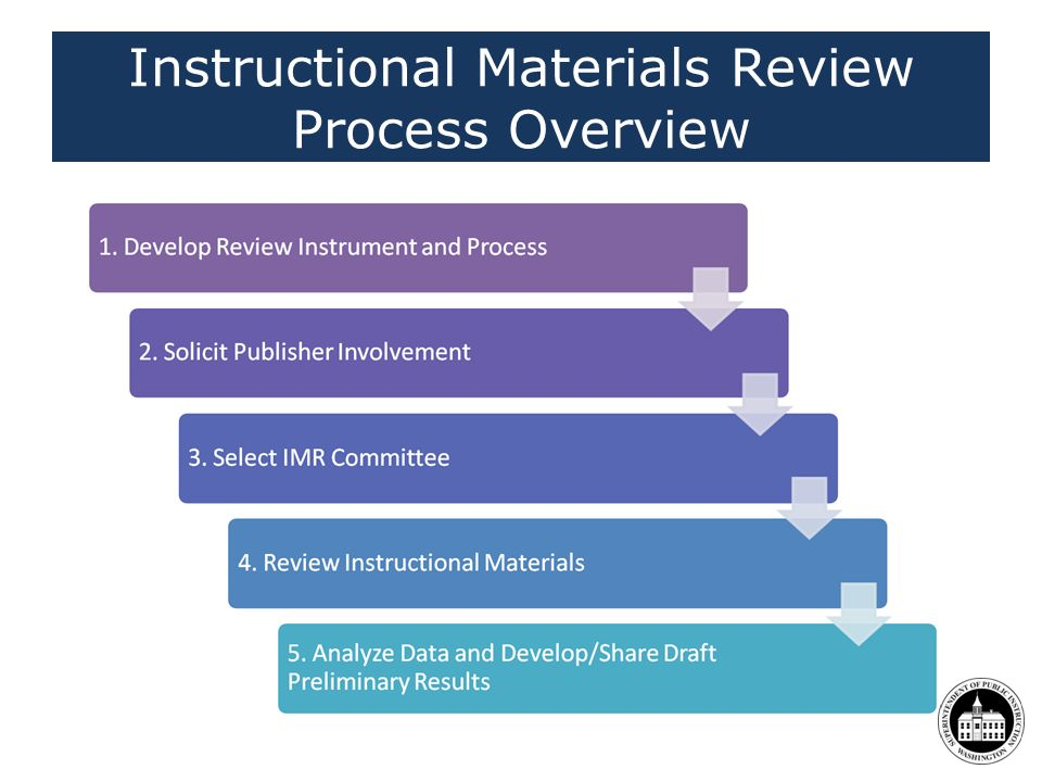 Instructional Materials Review Process Overview