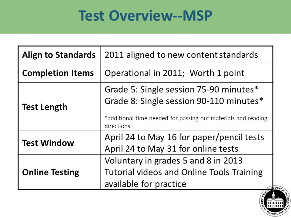 Align to Standards2011 aligned to new content standards Completion ItemsOperational in 2011; Worth 1 point Test Length Grade 5: Single session minutes* Grade 8: Single session minutes* *additional time needed for passing out materials and reading directions Test Window April 24 to May 16 for paper/pencil tests April 24 to May 31 for online tests Online Testing Voluntary in grades 5 and 8 in 2013 Tutorial videos and Online Tools Training available for practice Test Overview--MSP