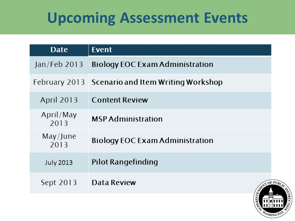 Upcoming Assessment Events DateEvent Jan/Feb 2013Biology EOC Exam Administration February 2013Scenario and Item Writing Workshop April 2013Content Review April/May 2013 MSP Administration May/June 2013 Biology EOC Exam Administration July 2013 Pilot Rangefinding Sept 2013Data Review