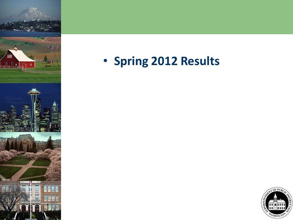 Spring 2012 Results