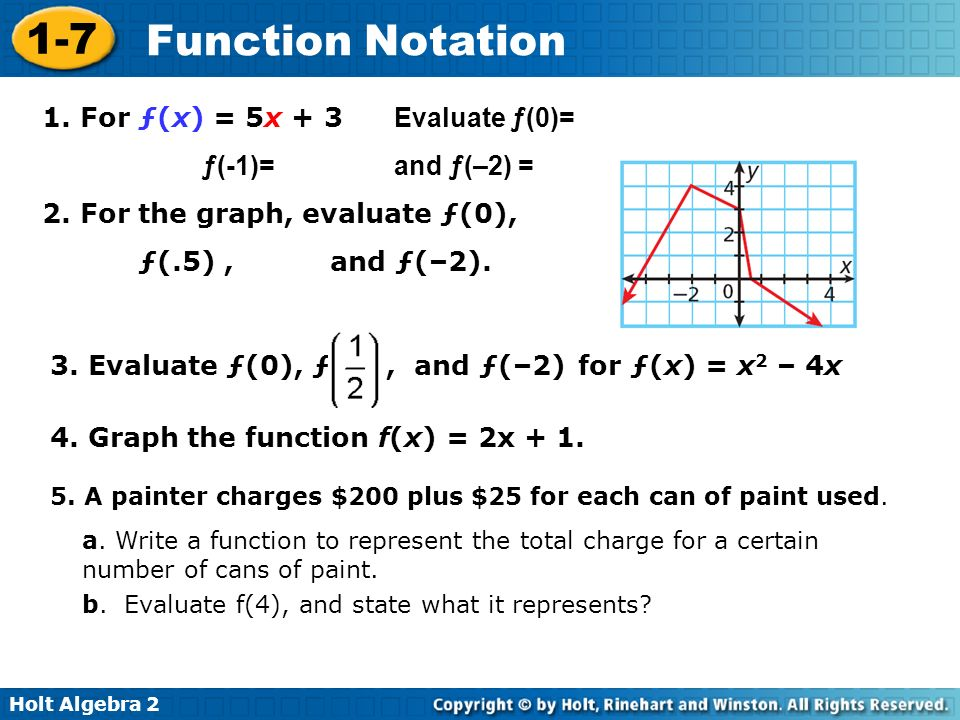 Holt Algebra 2 1-7 Function Notation 1. For ƒ(x) = 5x + 3 Evaluate ƒ(0)= ƒ(-1)= and ƒ(–2) = 2. For the graph, evaluate ƒ(0), ƒ(.5), and ƒ(–2). 3. Eval