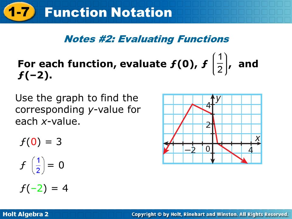 Holt Algebra 2 1-7 Function Notation For each function, evaluate ƒ(0), ƒ, and ƒ(–2). Notes #2: Evaluating Functions Use the graph to find the correspo