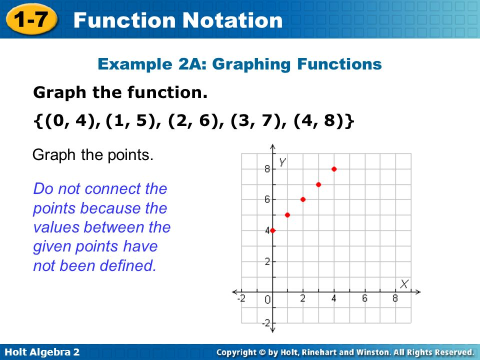 Holt Algebra 2 1-7 Function Notation Graph the function. Example 2A: Graphing Functions {(0, 4), (1, 5), (2, 6), (3, 7), (4, 8)} Graph the points. Do