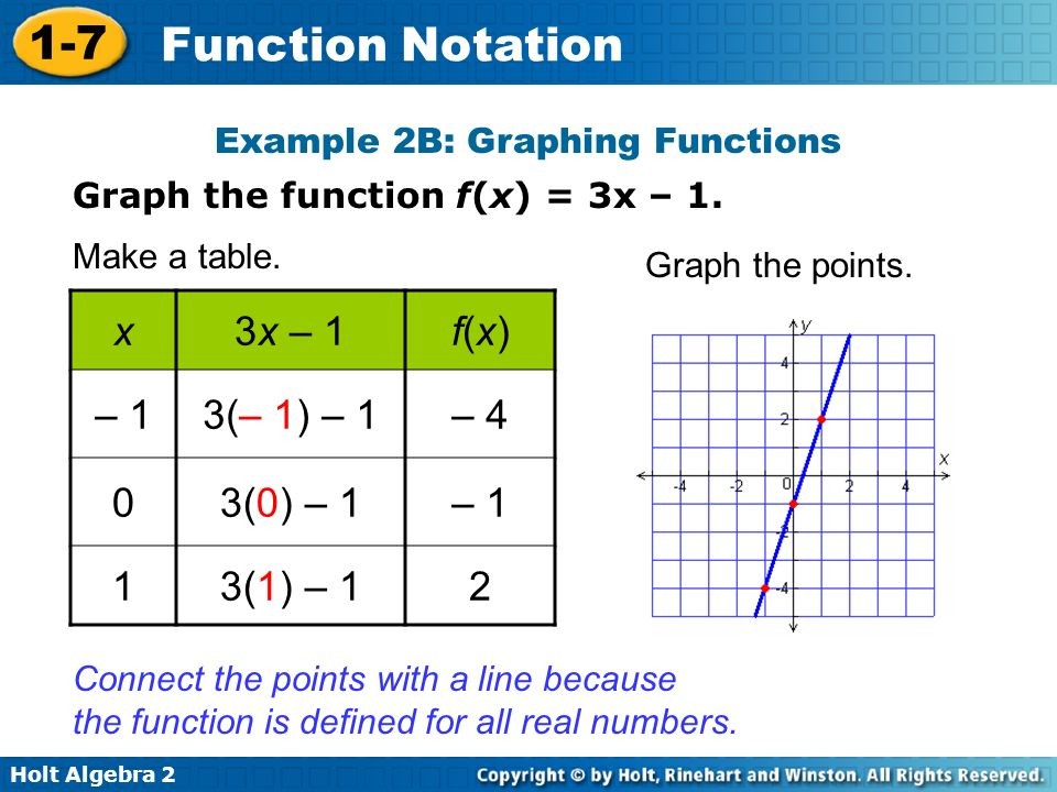 Holt Algebra 2 1-7 Function Notation Graph the function f(x) = 3x – 1.