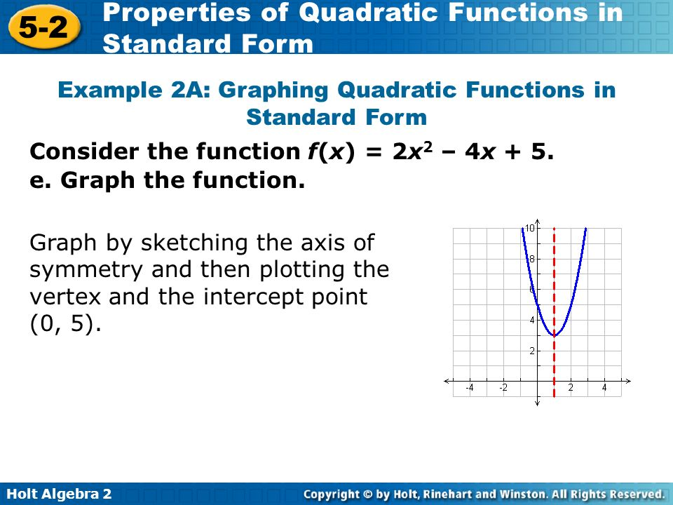 Holt Algebra 2 5-2 Properties of Quadratic Functions in Standard Form Consider the function f(x) = –x 2 – 2x + 3.