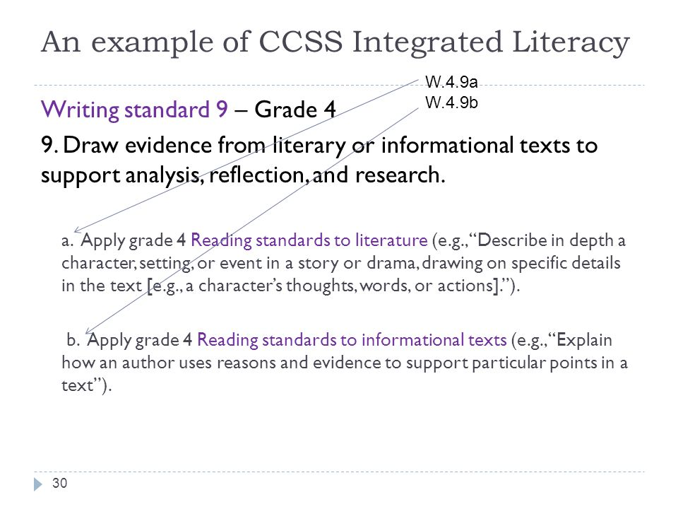 An example of CCSS Integrated Literacy Writing standard 9 – Grade 4 9. Draw evidence from literary or informational texts to support analysis, reflect