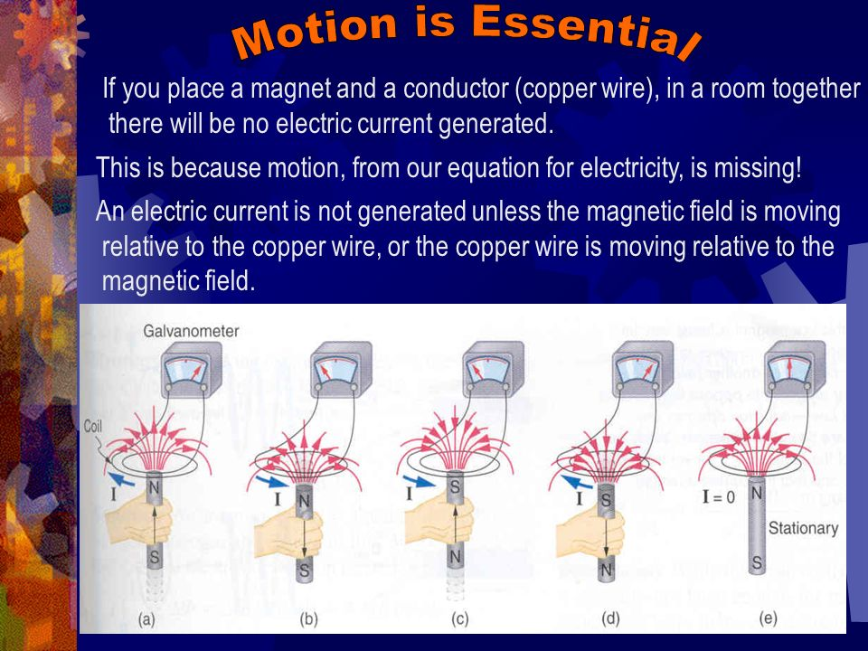 An electric current is not generated unless the magnetic field is moving relative to the copper wire, or the copper wire is moving relative to the magnetic field.