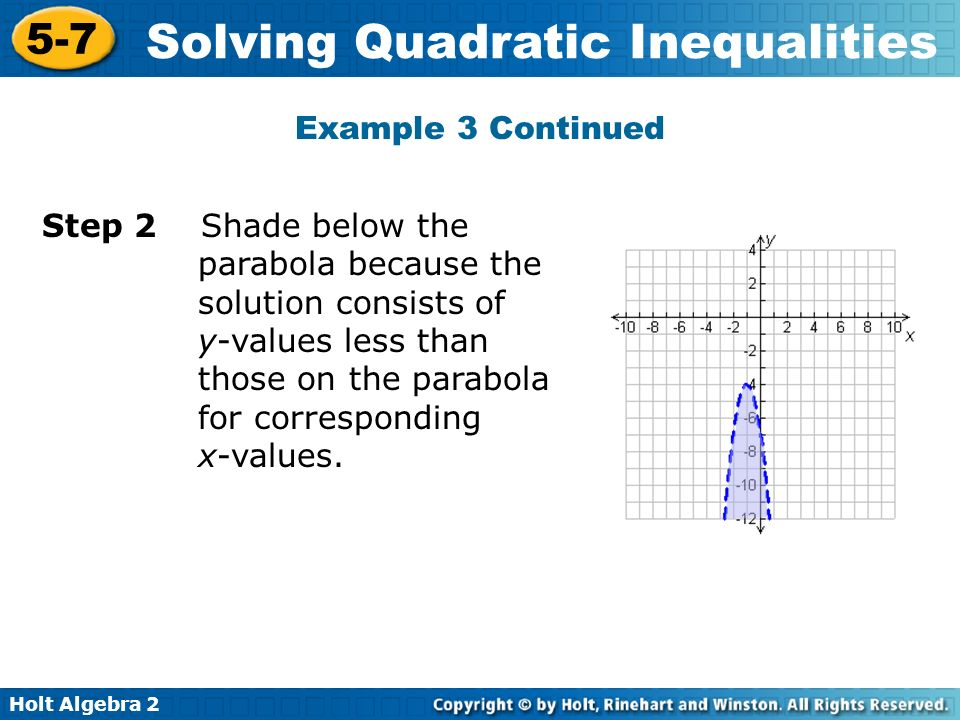 Holt Algebra 2 5-7 Solving Quadratic Inequalities Step 2 Shade below the parabola because the solution consists of y-values less than those on the par