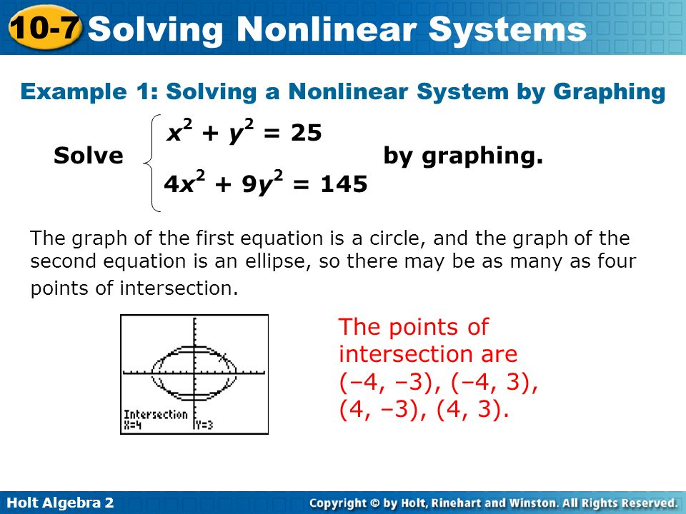 Holt Algebra 2 10-7 Solving Nonlinear Systems Example 1: Solving a Nonlinear System by Graphing The graph of the first equation is a circle, and the g