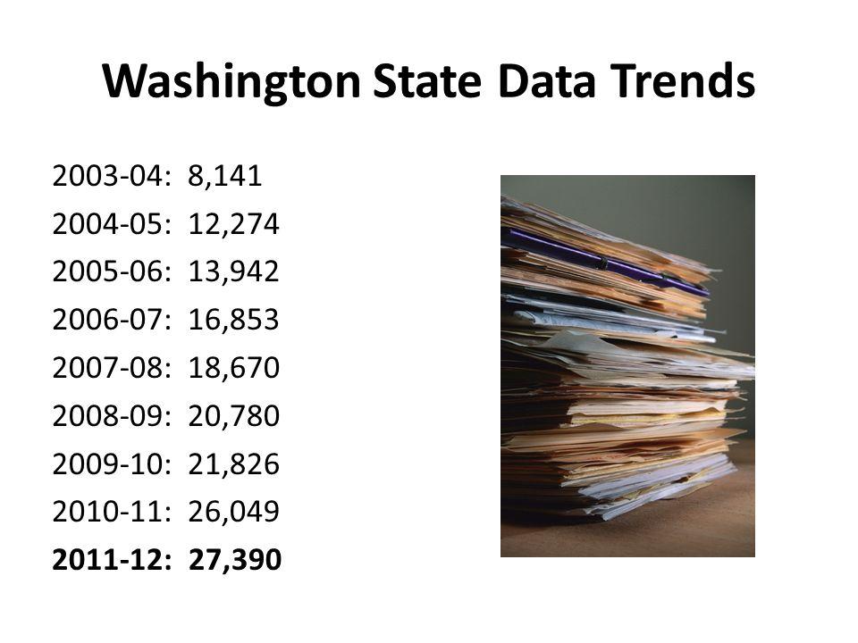 Washington State Data Trends 2003-04: 8,141 2004-05: 12,274 2005-06: 13,942 2006-07: 16,853 2007-08: 18,670 2008-09: 20,780 2009-10: 21,826 2010-11: 2