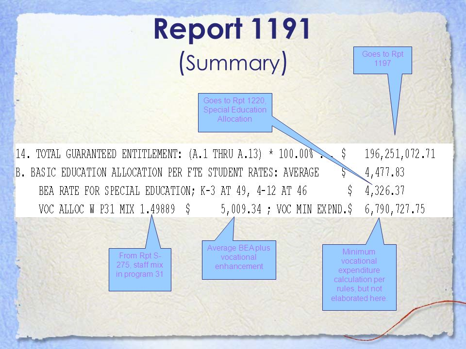 Report 1191 ( Summary ) Goes to Rpt 1220, Special Education Allocation Goes to Rpt 1197 Average BEA plus vocational enhancement From Rpt S- 275, staff