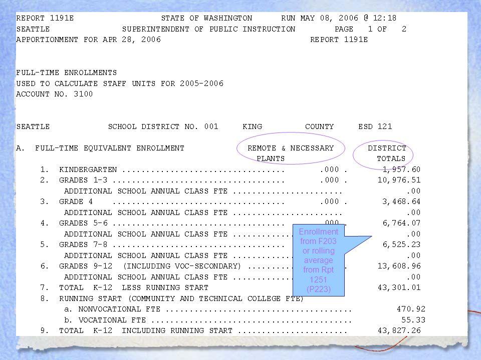 Report 1191E ( E = Enrollment) Enrollment from F203 or rolling average from Rpt 1251 (P223)