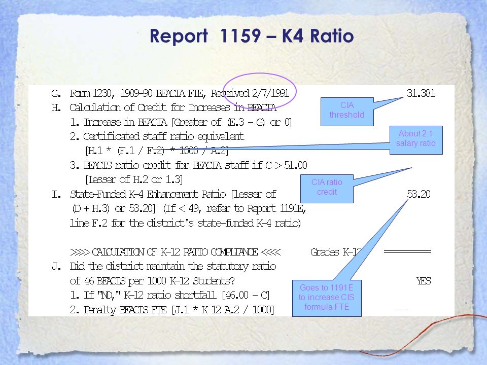 Report 1159 – K4 Ratio CIA threshold CIA ratio credit About 2:1 salary ratio Goes to 1191E to increase CIS formula FTE