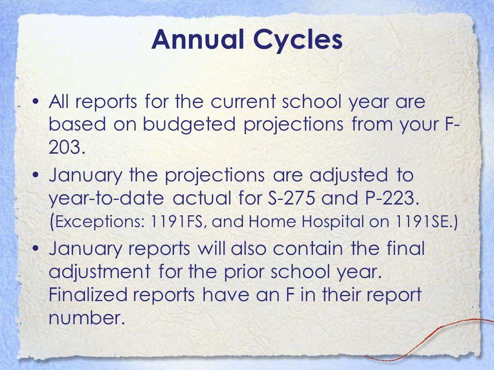 Report 1191 (Cert.