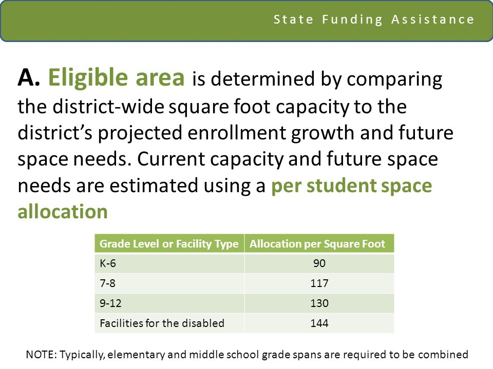 State Funding Assistance A. Eligible area is determined by comparing the district-wide square foot capacity to the districts projected enrollment grow
