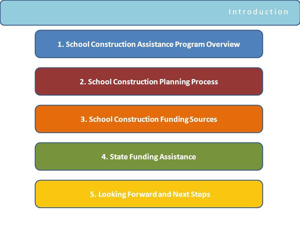 Introduction 1. School Construction Assistance Program Overview 2.