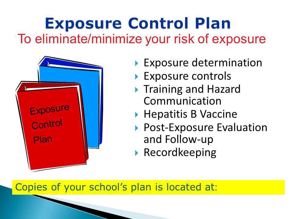 Exposure determination Exposure controls Training and Hazard Communication Hepatitis B Vaccine Post-Exposure Evaluation and Follow-up Recordkeeping Ex