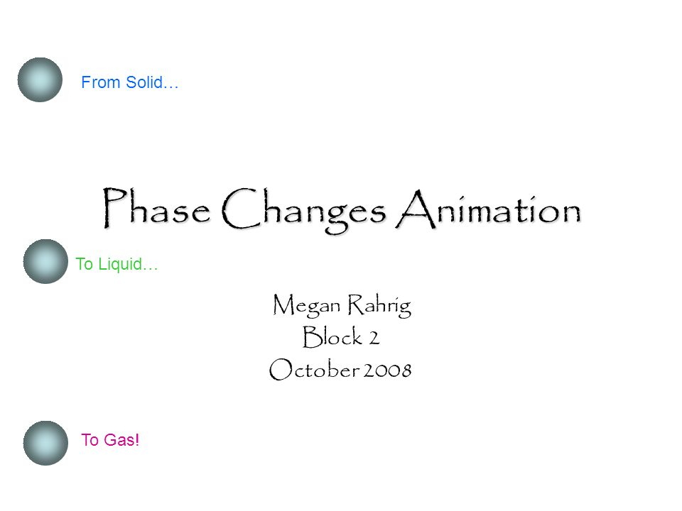 Phase Changes Animation Megan Rahrig Block 2 October 2008 From Solid… To Liquid… To Gas!