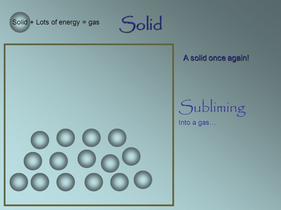Solid Solid + Lots of energy = gas A solid once again! Subliming Into a gas…