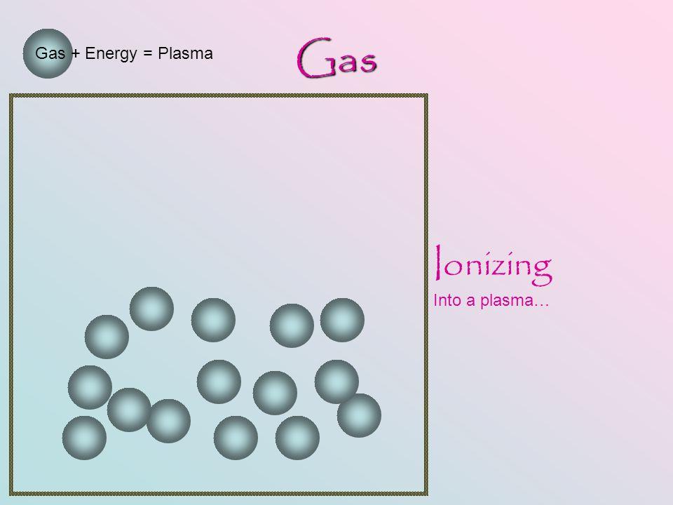 Gas Gas + Energy = Plasma Ionizing Into a plasma…