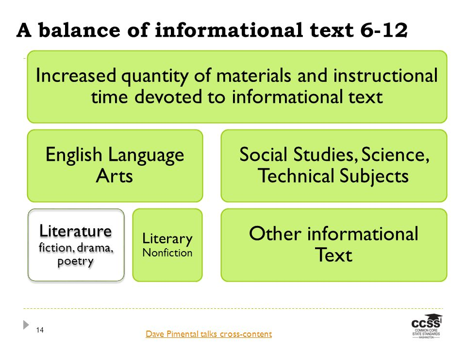 14 Increased quantity of materials and instructional time devoted to informational text English Language Arts Literature fiction, drama, poetry Literary Nonfiction Social Studies, Science, Technical Subjects Other informational Text A balance of informational text 6-12 Dave Pimental talks cross-content