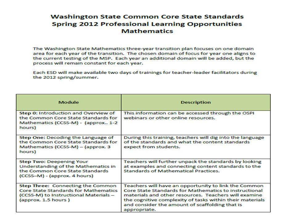 March 20, 2012OSPI CCSS Mathematics Webinar - Part 320