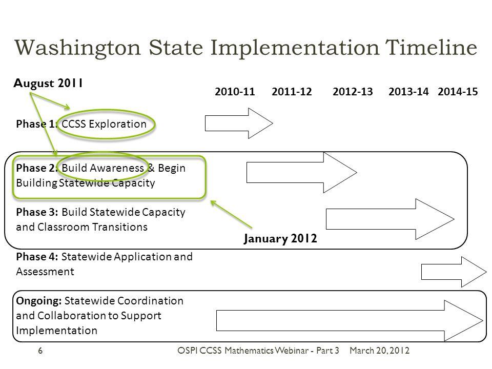 Washington State Implementation Timeline 2010-112011-122012-132013-142014-15 Phase 1: CCSS Exploration Phase 2: Build Awareness & Begin Building State