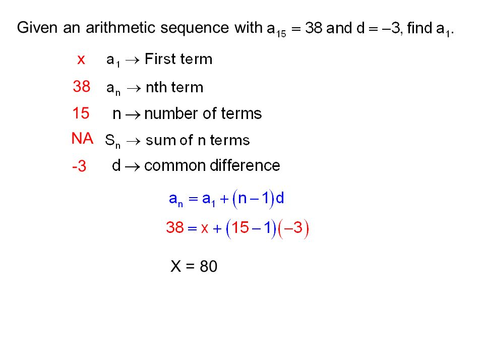 Given an arithmetic sequence with x 15 38 NA -3 X = 80