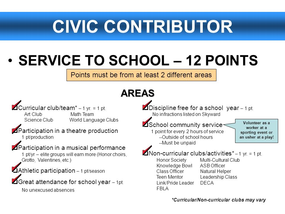 CIVIC CONTRIBUTOR SERVICE TO SCHOOL – 12 POINTS Points must be from at least 2 different areas Curricular club/team* – 1 yr. = 1 pt. Art Club Math Tea