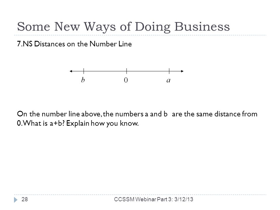 Some New Ways of Doing Business 7.NS Distances on the Number Line On the number line above, the numbers a and b are the same distance from 0. What is