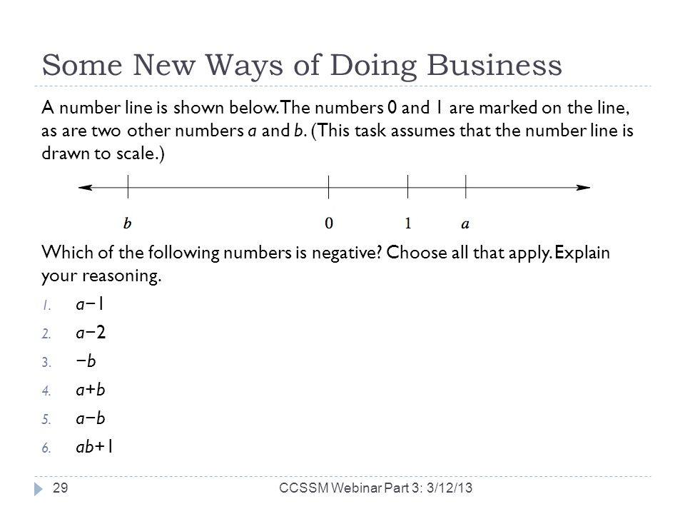 Some New Ways of Doing Business A number line is shown below. The numbers 0 and 1 are marked on the line, as are two other numbers a and b. (This task