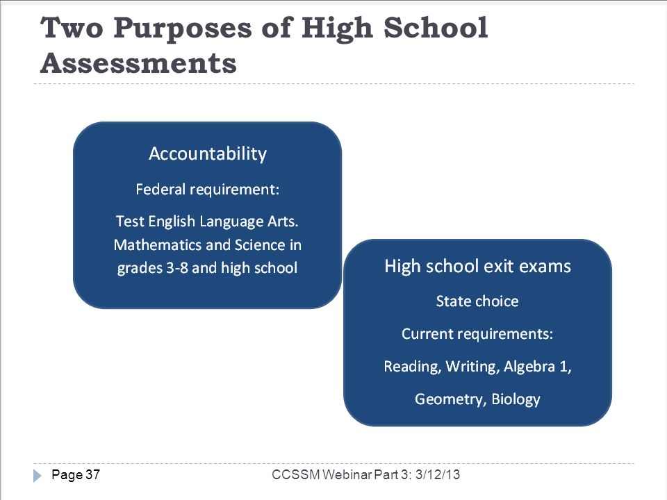 Two Purposes of High School Assessments Page 37CCSSM Webinar Part 3: 3/12/13