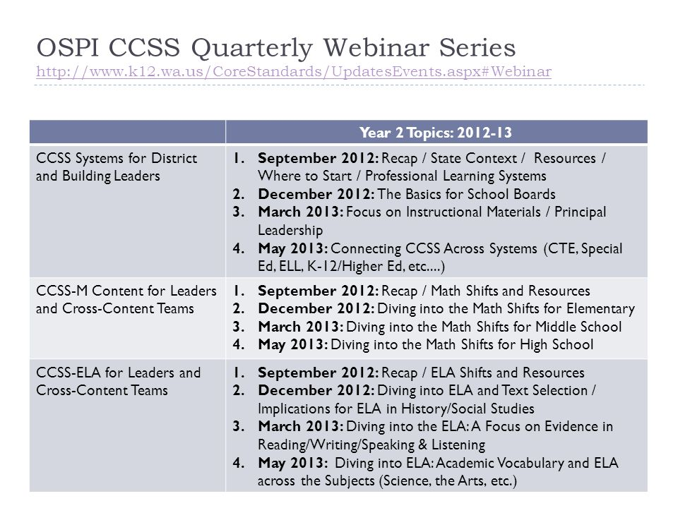 OSPI CCSS Quarterly Webinar Series http://www.k12.wa.us/CoreStandards/UpdatesEvents.aspx#Webinar http://www.k12.wa.us/CoreStandards/UpdatesEvents.aspx#Webinar CCSSM Webinar Part 3: 3/12/134 Year 2 Topics: 2012-13 CCSS Systems for District and Building Leaders 1.September 2012: Recap / State Context / Resources / Where to Start / Professional Learning Systems 2.December 2012: The Basics for School Boards 3.March 2013: Focus on Instructional Materials / Principal Leadership 4.May 2013: Connecting CCSS Across Systems (CTE, Special Ed, ELL, K-12/Higher Ed, etc....) CCSS-M Content for Leaders and Cross-Content Teams 1.September 2012: Recap / Math Shifts and Resources 2.December 2012: Diving into the Math Shifts for Elementary 3.March 2013: Diving into the Math Shifts for Middle School 4.May 2013: Diving into the Math Shifts for High School CCSS-ELA for Leaders and Cross-Content Teams 1.September 2012: Recap / ELA Shifts and Resources 2.December 2012: Diving into ELA and Text Selection / Implications for ELA in History/Social Studies 3.March 2013: Diving into the ELA: A Focus on Evidence in Reading/Writing/Speaking & Listening 4.May 2013: Diving into ELA: Academic Vocabulary and ELA across the Subjects (Science, the Arts, etc.)