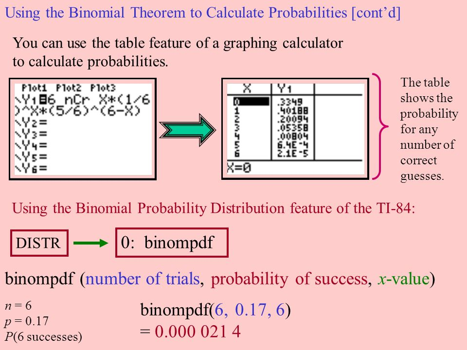 Using the Binomial Theorem to Calculate Probabilities [contd] You can use the table feature of a graphing calculator to calculate probabilities.