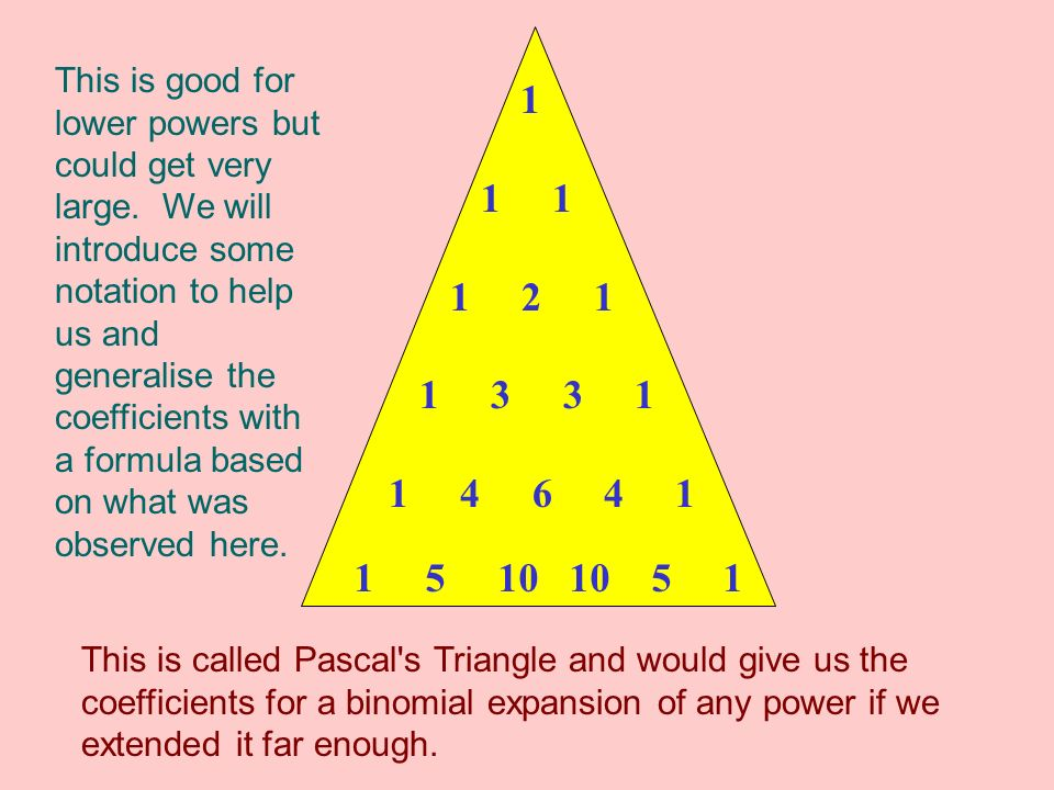 1 1 1 1 2 1 1 3 3 1 1 4 6 4 1 1 5 10 10 5 1 This is called Pascal s Triangle and would give us the coefficients for a binomial expansion of any power if we extended it far enough.