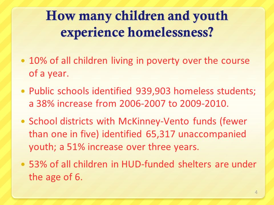 How many children and youth experience homelessness? 10% of all children living in poverty over the course of a year. Public schools identified 939,90