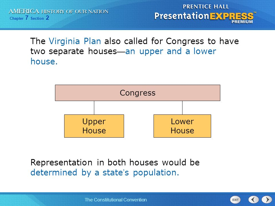 Chapter 7 Section 2 The Constitutional Convention The Virginia Plan also called for Congress to have two separate houses an upper and a lower house. R